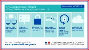 Recommandations de sécurité liées au télétravail pour les employeurs 1/2